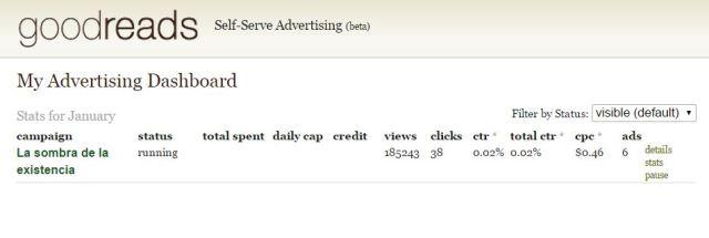 Goodreads Ads